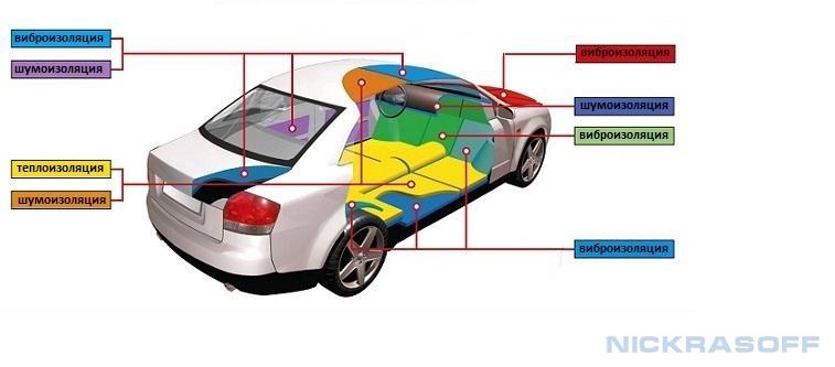 Схема установки (монтажа) шумоизоляции автомобиля