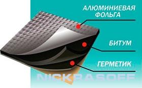 Выбор материалов шумоизоляции викар